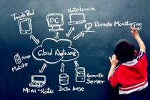 从互联网+到云计算+ 信息技术大同时代到来