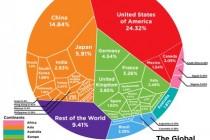 品味经济学:大众消费的新逻辑