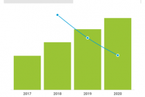 AppsFlyer王玮:亚太地区引领全球 640 亿美元应用安装广告市场的增长