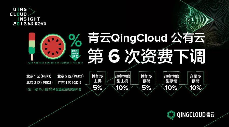 青云QingCloud第六次资费下调 最高降幅达10%